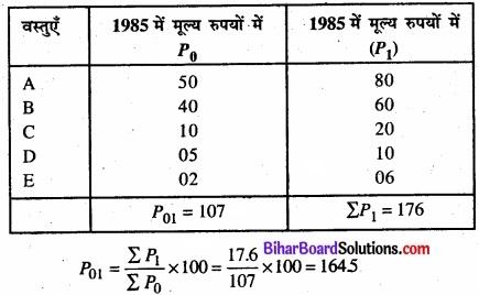 Bihar Board Class 11 Economics Chapter 8 सूचकांक Part - 2 img 44