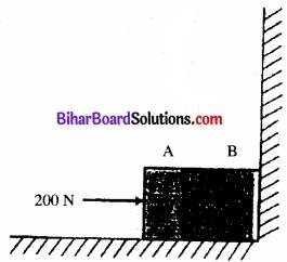 Bihar Board Class 11 Physics Chapter 5 गति के नियम