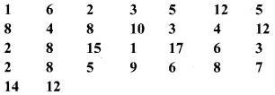 Bihar Board Class 9 Maths Solutions Chapter 14 सांख्यिकी Ex 14.2 13