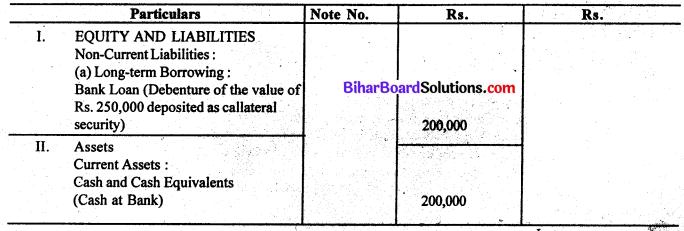Bihar Board 12th Accountancy Model Question Paper 3 in English Medium Q12