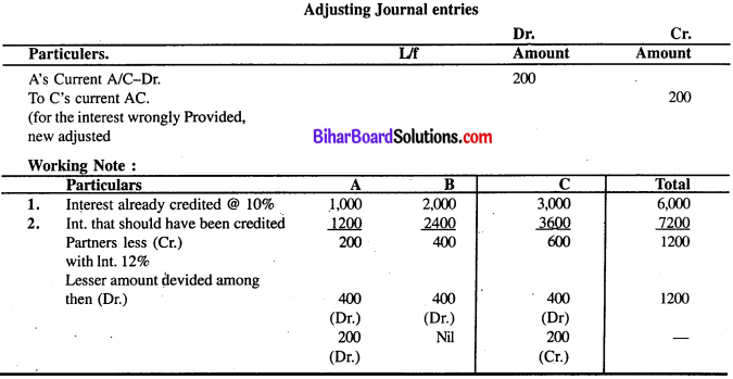 Bihar Board 12th Accountancy Model Question Paper 4 in English Medium Q28