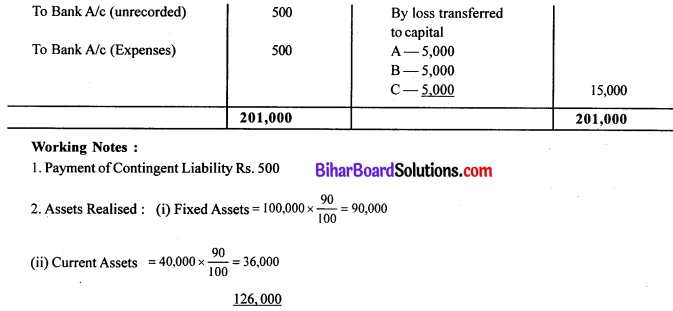 Bihar Board 12th Accountancy Model Question Paper 4 in English Medium Q30.2