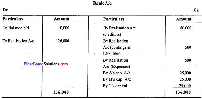 Bihar Board 12th Accountancy Model Question Paper 4 in English Medium Q30.4