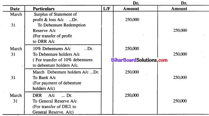 Bihar Board 12th Accountancy Model Question Paper 4 in English Medium Q31