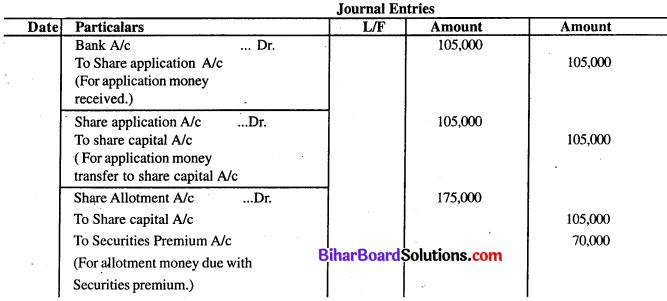 Bihar Board 12th Accountancy Model Question Paper 4 in English Medium Q32