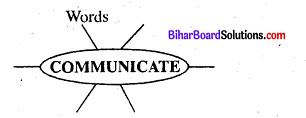 Bihar Board Class 6 English Book Solutions Chapter 4 Do Animals Share Ideas 1