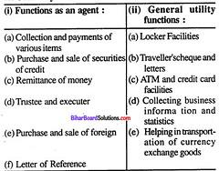 Bihar Board 12th Economics Model Question Paper 4 in English Medium 6