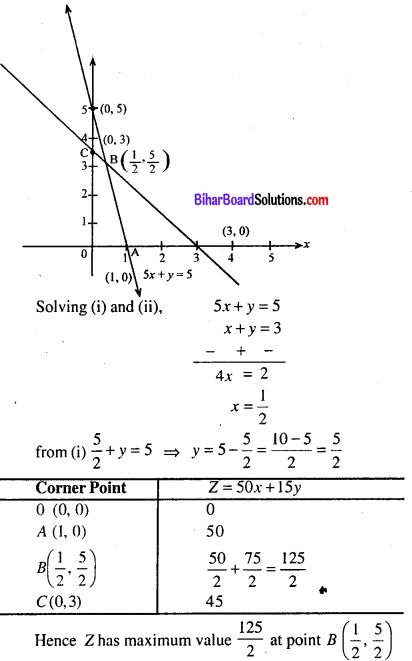 Bihar Board 12th Maths Model Question Paper 1 in English Medium - 36