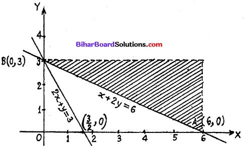 Bihar Board 12th Maths Model Question Paper 2 in English Medium - 42