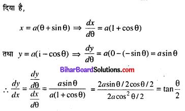Bihar Board 12th Maths Model Question Paper 3 in Hindi SAQ Q10