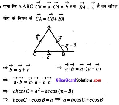 Bihar Board 12th Maths Model Question Paper 3 in Hindi SAQ Q16