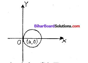 Bihar Board 12th Maths Model Question Paper 4 in English Medium - 23