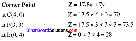 Bihar Board 12th Maths Model Question Paper 4 in English Medium - 46