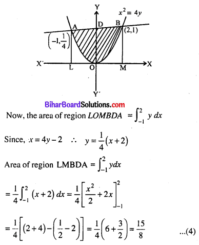 Bihar Board 12th Maths Model Question Paper 5 in English Medium SAQ Q28