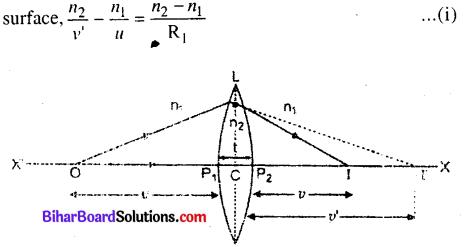 Bihar Board 12th Physics Model Question Paper 1 in English Medium 14