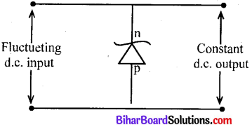 Bihar Board 12th Physics Model Question Paper 1 in English Medium 32