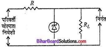 Bihar Board 12th Physics Model Question Paper 1 in Hindi - 29