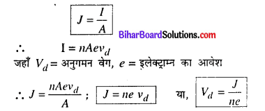 Bihar Board 12th Physics Model Question Paper 1 in Hindi - 4