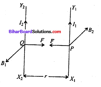 Bihar Board 12th Physics Model Question Paper 2 in Hindi - 20