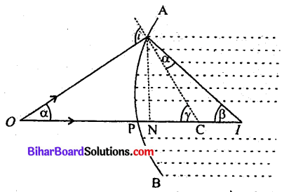 Bihar Board 12th Physics Model Question Paper 2 in Hindi - 22