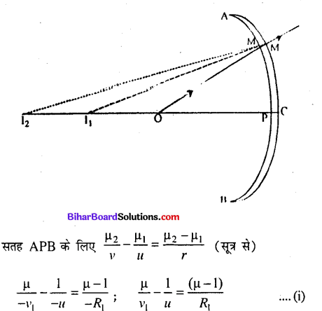Bihar Board 12th Physics Model Question Paper 3 in Hindi - 15