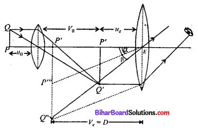 Bihar Board 12th Physics Model Question Paper 4 in Hindi - 28
