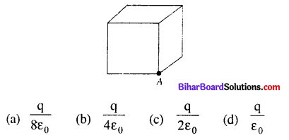 Bihar Board 12th Physics Objective Answers Chapter 1 Electric Charges and Fields - 4