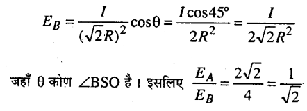 Bihar Board 12th Physics Objective Answers Chapter 10 तरंग-प्रकाशिकी - 10