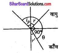 Bihar Board 12th Physics Objective Answers Chapter 10 तरंग-प्रकाशिकी - 8