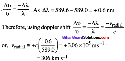 Bihar Board 12th Physics Objective Answers Chapter 10 Wave Optics - 3