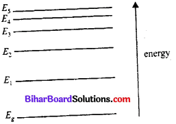 Bihar Board 12th Physics Objective Answers Chapter 12 Atoms in english medium 9
