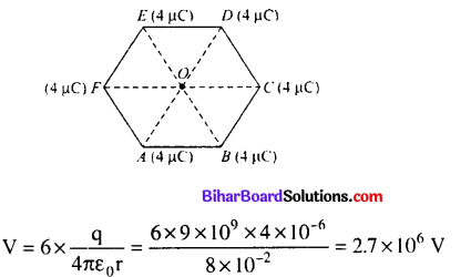 Bihar Board 12th Physics Objective Answers Chapter 2 Electrostatic Potential and Capacitance - 11