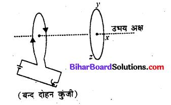 Bihar Board 12th Physics Objective Answers Chapter 6 वैद्युत चुम्बकीय प्रेरण - 3