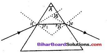 Bihar Board 12th Physics Objective Answers Chapter 9 किरण प्रकाशिकी एवं प्रकाशिक यंत्र - 17