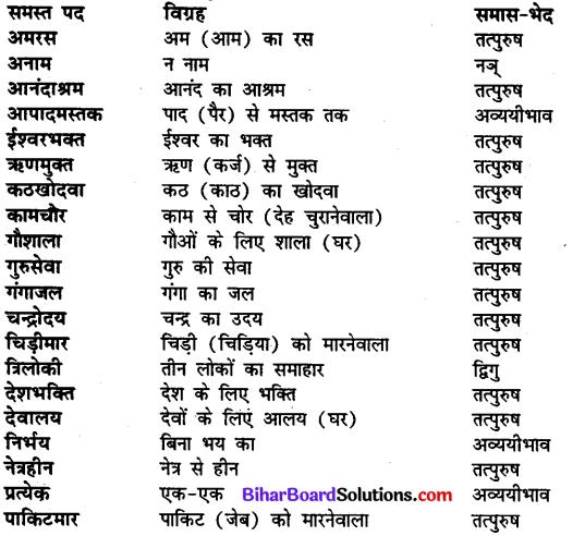 Bihar Board Class 11th Hindi व्याकरण समास 1