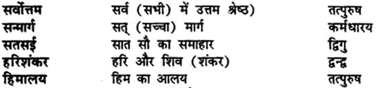 Bihar Board Class 11th Hindi व्याकरण समास 4