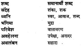 Bihar Board Class 11th Hindi Book Solutions गद्य Chapter 5 चलचित्र 5
