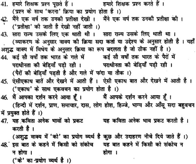Bihar Board Class 12th Hindi व्याकरण वाक्य और उपवाक्य 2