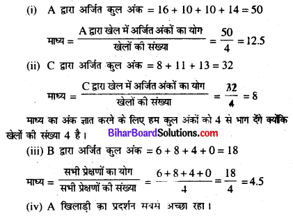 Bihar Board Class 7 Maths Solutions Chapter 4 आँकड़ों का प्रबंधन Ex 4.1 Q5.1