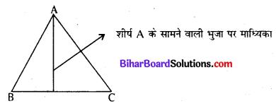 Bihar Board Class 7 Maths Solutions Chapter 6 त्रिभुज और उसके गुण Ex 6.1 Q15.1
