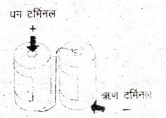Bihar Board Class 7 Science Solutions Chapter 10 विद्युत धारा और इसके प्रभाव 2