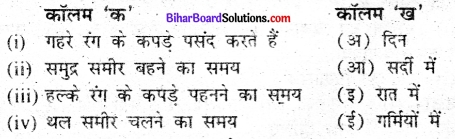 Bihar Board Class 7 Science Solutions Chapter 3 ऊष्मा 1