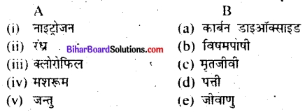 Bihar Board Class 7 Science Solutions Chapter 6 पौधों में पोषण 1