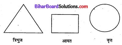 Bihar Board Class 8 Maths Solutions Chapter 3 ज्यामितीय आकृतियों की समझ Ex 3.1 Q1