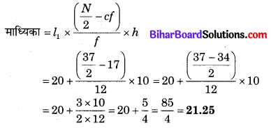 Bihar Board Class 10 Maths Solutions Chapter 14 सांख्यिकी Additional Questions LAQ 3.2