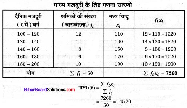 Bihar Board Class 10 Maths Solutions Chapter 14 सांख्यिकी Ex 14.1 Q2.1