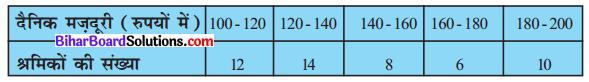 Bihar Board Class 10 Maths Solutions Chapter 14 सांख्यिकी Ex 14.1 Q2