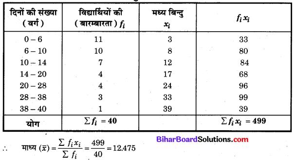 Bihar Board Class 10 Maths Solutions Chapter 14 सांख्यिकी Ex 14.1 Q8.1