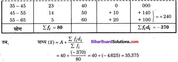 Bihar Board Class 10 Maths Solutions Chapter 14 सांख्यिकी Ex 14.2 Q1.2