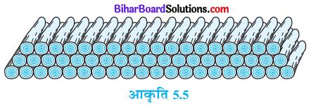 Bihar Board Class 10 Maths Solutions Chapter 5 समांतर श्रेढ़ियाँ Ex 5.3 Q19